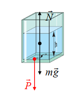 Сообщающиеся сосуды в физике
