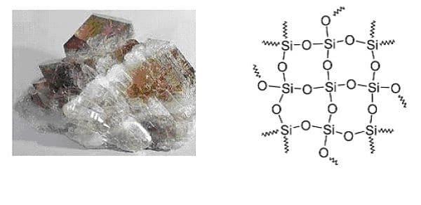 Формула кварца в химии