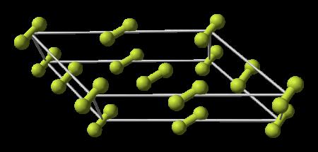 Строение атома фтора (f), схема и примеры