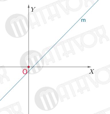 Уравнение прямой, формулы и примеры